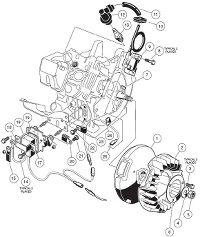 Harley Davidson Golf Cart Engine Diagram