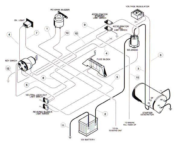 club car wire diagram club image wiring diagram 1990 club car wiring diagram 1990 wiring diagrams on club car wire diagram