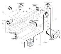 [SCHEMATICS_4HG]  Gas Club Car Diagrams 1984-2005 | 03 Club Car Wiring Diagram |  | Buggies Gone Wild