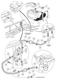 gas club car diagrams 1984 2005 96 Club Car Wiring Diagram fuel system assembly 96 club car wiring diagram