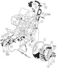 Harley Davidson Starter Wiring Diagram moreover Harley Davidson Electra Glide Radio Wiring Diagram furthermore T11887872 Diagram 95 ford aerostar vacuum lines as well Briggs And Stratton 18 Hp Wiring Diagram in addition 1968 Harley Wiring Diagram. on harley voltage regulator wiring diagram