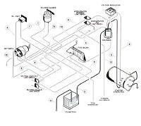 Gas Club Car Diagrams 1984-2005 Gas Club Car Wiring Diagram Starter on