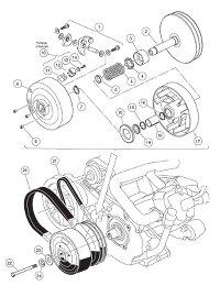 ez go clutch diagram - wiring diagram 2000 ez go wiring diagram ez go clutch diagram #15