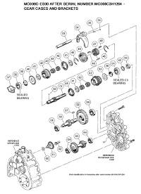 transaxle assembly 5